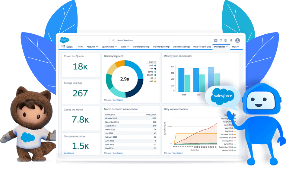 Unified Codeless Test automation for Salesforce Classic and Lightning