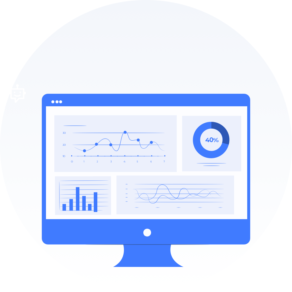 Intelligent reports for better actions