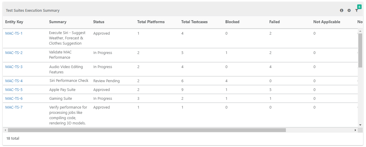 Test-Suite-Execution-Summary
