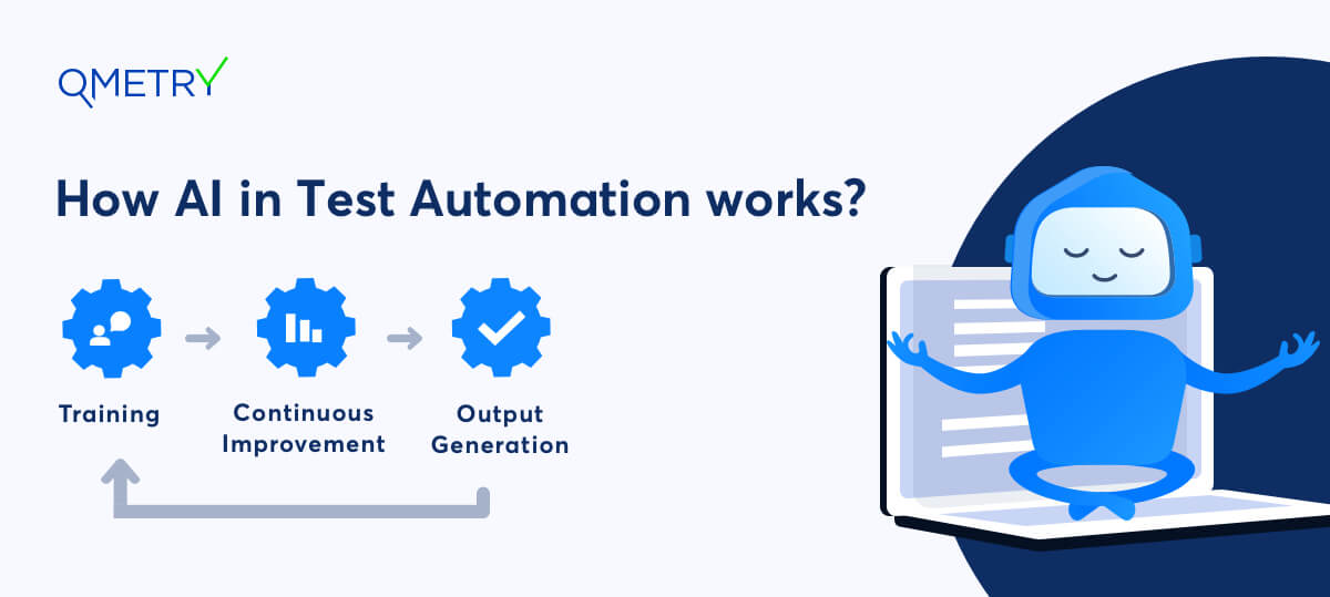 Banner AI in Test Automation